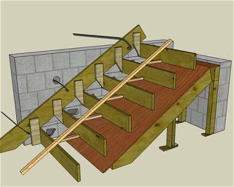 construction des escaliers en beton arme escalier marche giron relation de blondel