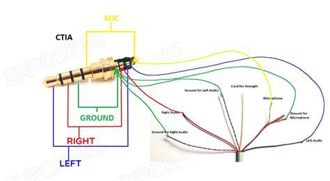 Earphone Wiring Diagram microphone to usb wiring diagram usb wiring diagram