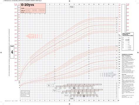 Baby Growth Calculator Idealvistalistco