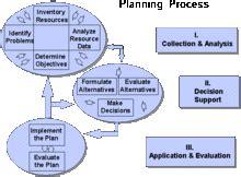 planning wikipedia