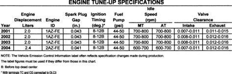 repair guides specifications gasoline engine tune