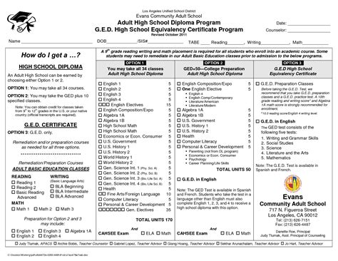 12 best images of ged math worksheets free ged math