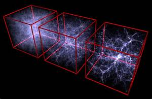 The Simplest Argument For Dark Matter – Starts With A Bang