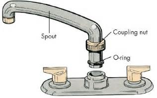 repairing moen kitchen faucet replacing an o ring replacing an o ring howstuffworks