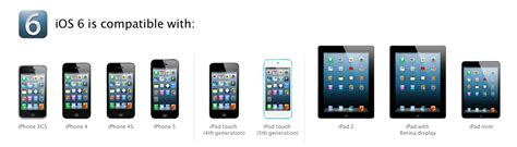 iphone generations list what ios version can iphone 4s run ask different