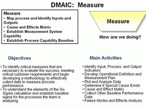 dmaic roadmap step  measure lean  sigma methodology