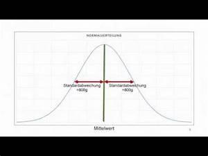 Excel Standardabweichung Berechnen : excel var p stabw n vs var s stabw s varianzen doovi ~ Themetempest.com Abrechnung