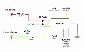 Head Unit Radio Wiring Diagram