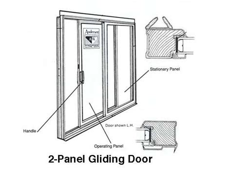 andersen perma shield gliding door lock style