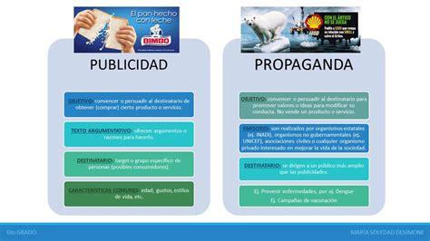 Cultura y TIC: PRIMARIA LENGUA 6TO GRADO PUBLICIDAD Y