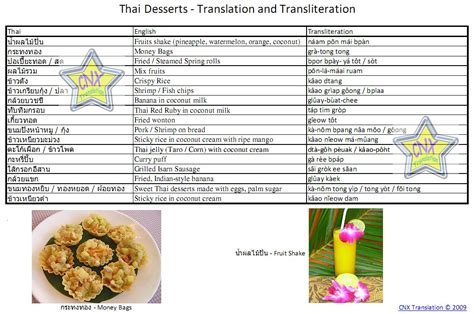 cnx translation forum view topic thai desserts translation and transliteration