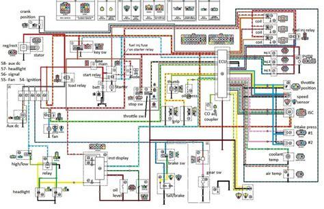 Fault Codes Relay Fuse Location Wire Diagram