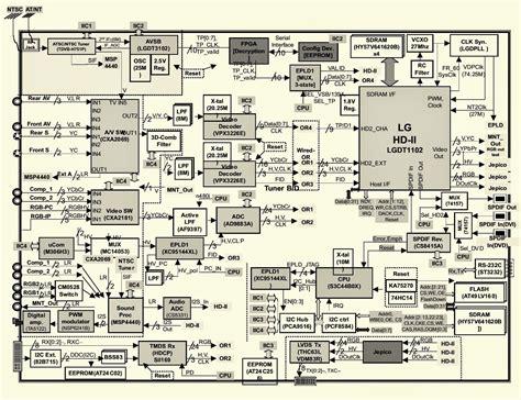 haier tv circuit board diagrams schematics  service