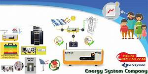 kvar calculation chart products energy system company we are one of the best