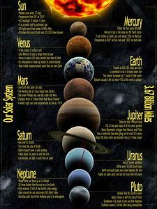 Our Solar System Infographic by wadenein on DeviantArt