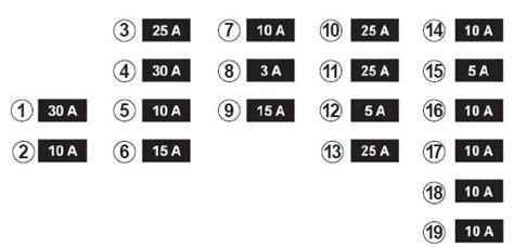 renault megane rs  fuse box diagram auto genius