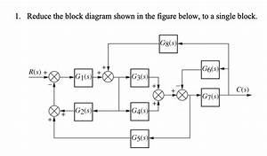 Solved  1  Reduce The Block Diagram Shown In The Figure Be