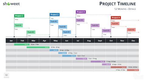 Project Timeline Template Diagrammes De Gantt Et Calendrier De Projets Pour Powerpoint