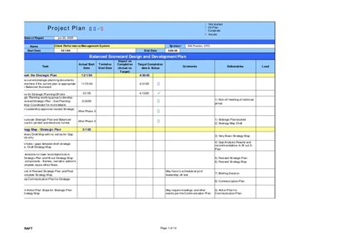 Performance Management Plan Template by Proyect Performance Management Plan