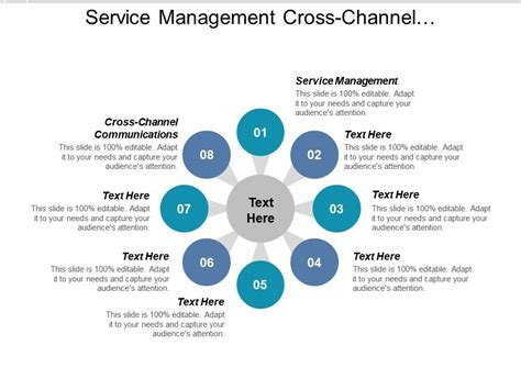service management cross channel communications investment