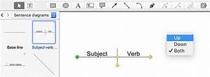 Making A Sentence Diagram