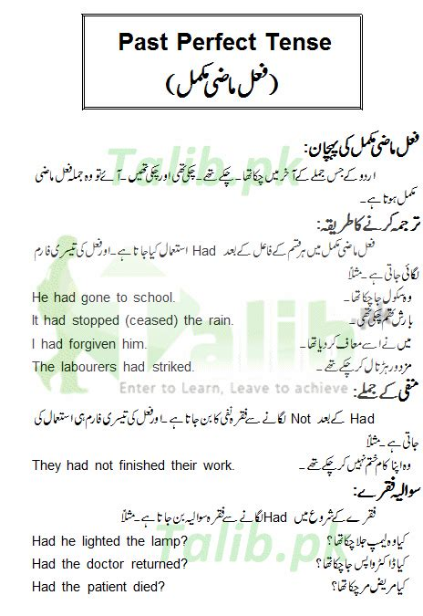 Past Perfect Tense In Urdu To English Exercise Examples Formula