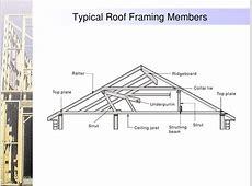 Typical Roof Framing Members Rafter Ridgeboard