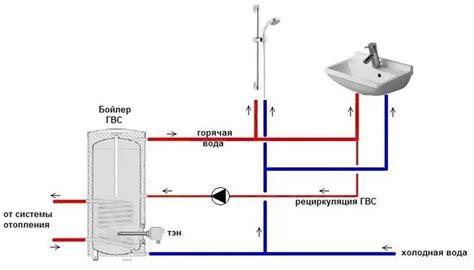 Рд методические указания по эксплуатационному контролю за состоянием сетевых подогревателей