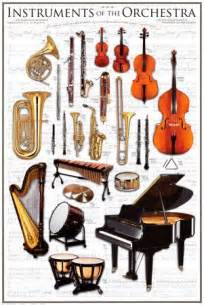 lists of resources for learning about orchestras