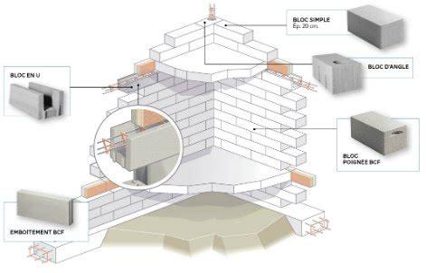 comment construire un mur en b 233 ton cellulaire leroy merlin