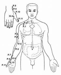 Лечение шейного остеохондроза грыжи