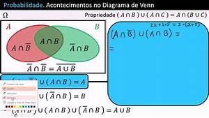 Diagrama De Venn Completo  Acontecimentos