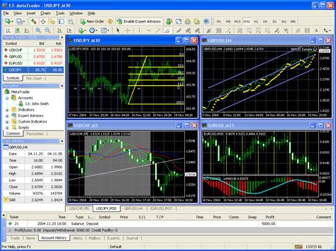 mt4 trading wine how to run windows only forex application