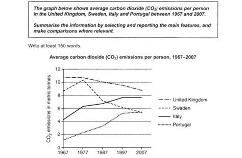 The Graph Below Shows Average Carbon Dioxide (co2