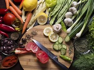 Choosing Foods By Color