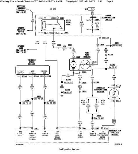 Jeep Grand Cherokee Spark Power Fuel Pump