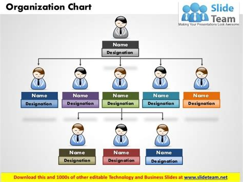 Organisation Structure Template by Organization Chart Template Powerpoint Free Organizational