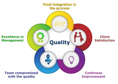 Total Quality Management Training  Scils Management Center. Mortgage Courses Online Pain In Breast Muscle. Learn Touch Typing Online Reo Asset Managers. Companies That Offer Credit Cards. Business Insurance Richmond Va. Clinical Decision Support Systems. Florida Drug Rehabilitation Medigap Plan D. Veterinary Assistant Online Classes. Quotes About Going Fast Deals On Car Insurance