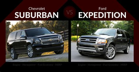 chevrolet suburban  ford expedition