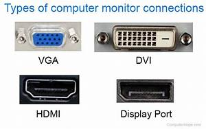 How To Connect A Monitor To A Computer