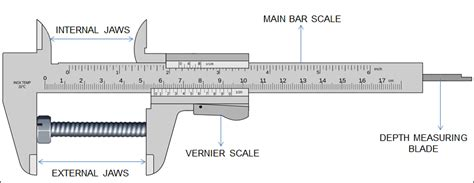 Diagram Of Vernier Caliper by How To Measure Using Metric Vernier Caliper