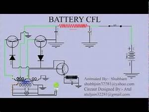 Animated Cfl Circuit In Hindi Dialogs