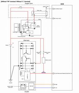 Kia Sedona  Schematic Diagrams - Charging System