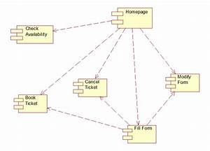Uml And Design Patterns  Railway Reservation System Uml