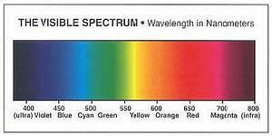 Lasers Information Engineering360