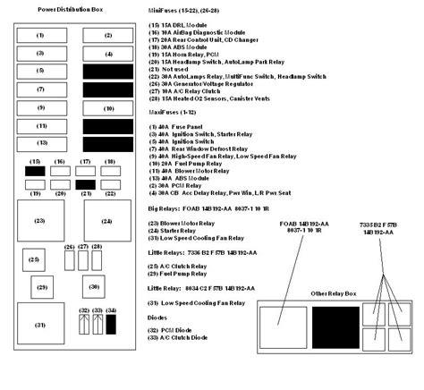 2007 Tauru Fuse Box by 2007 Ford Taurus Fuse Box Diagram Fuse Box And Wiring