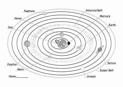 Solar System Coloring Printable Sheets Planets Pages