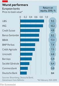 German Banks Commerzbank And Deutsche Bank Would Gain