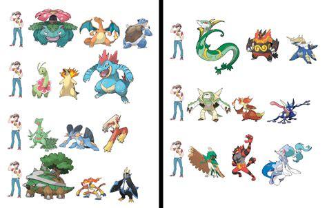 All Starter Pokemon (with Canon Heights) Compared To Red