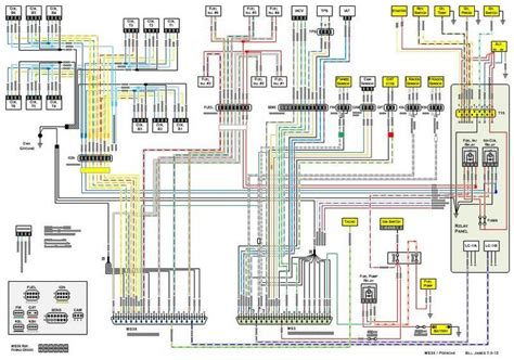 vw t4 wiring diagram free wiring diagram fretboard
